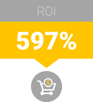 social media advertising roi ecommerce